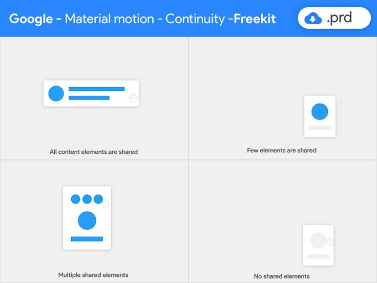 Material Design Motion - Continuity