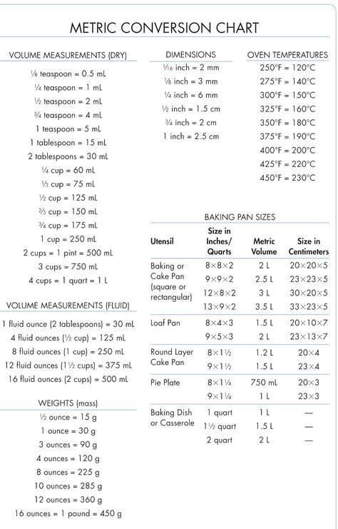 kitchen aid worksheets | Homeschool Math Blog: Conversion chart for measuring units