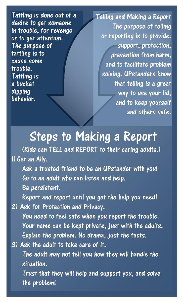 for NOBODY KNEW WHAT TO DO PC Lesson HOW TO MAKE A REPORT STEPS