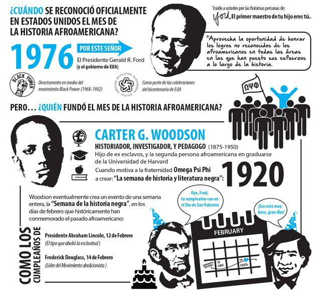 El mes de la #historia afroamericana #infographic: #YOUparent