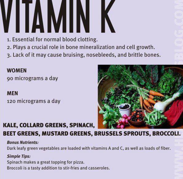...vitamins !