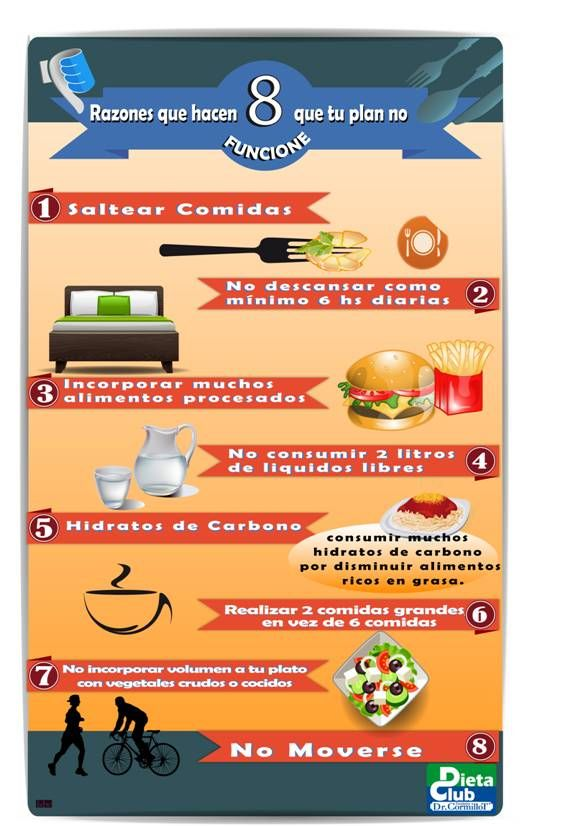 8 razones para NO adelgazar