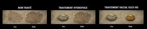Un produit d'entretien de surfaces hydrofuge et oléofuge pour vous faire sauver temps et argent!