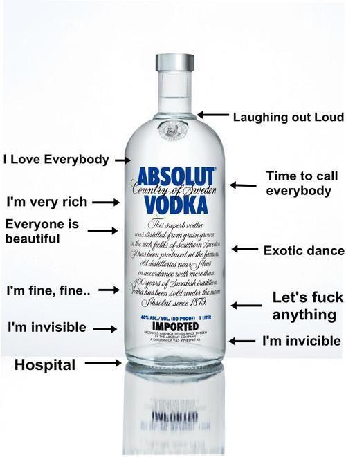 Fuck vodka absolute