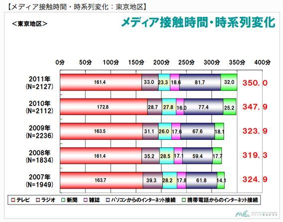 スクリーンショット(2013-01-04 17.09.07)