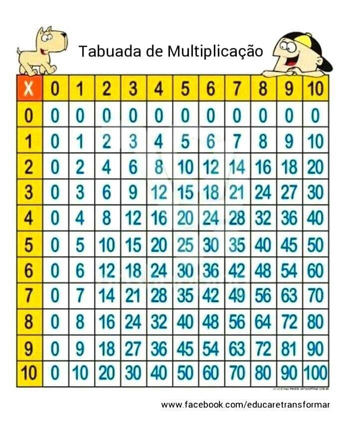32 best Tabuada images on Pinterest   Multiplication tables, School ...