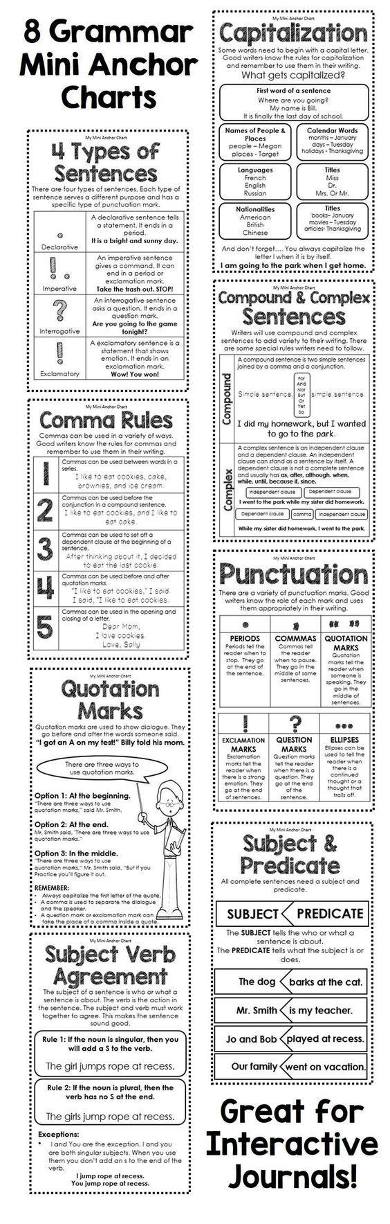 Best 25 grammar rules ideas on pinterest grammer rules grammar best 25 grammar rules ideas on pinterest grammer rules grammar and english grammar rules robcynllc Choice Image