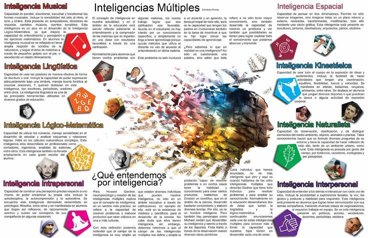 ¿Qué entendemos por inteligencia? Infografía: Definición de inteligencia y descripción de las diferentes inteligencias múltiples