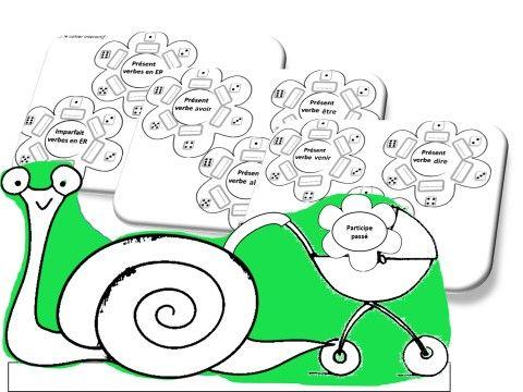 Objectifs : Comprendre que la conjugaison est une activité de langage. Comparer, dégager les caractéristiques de chaque temps, mobiliser l'activité de catégorisation. Renforcer la mémorisation. AFFICHAGE INTERACTIF: Voici un affichage qui reprend tout le programme de CE1 pour la classe ou la maison. Utilisation au fur et à mesure de l'apprentissage ou en fin d'année …