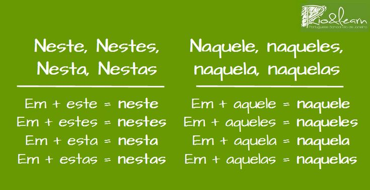 Neste x Naquele (This and That) #Portuguese #StudyingPortuguese