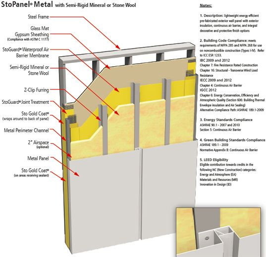 Image Result For Wall Panel Construction Alternative