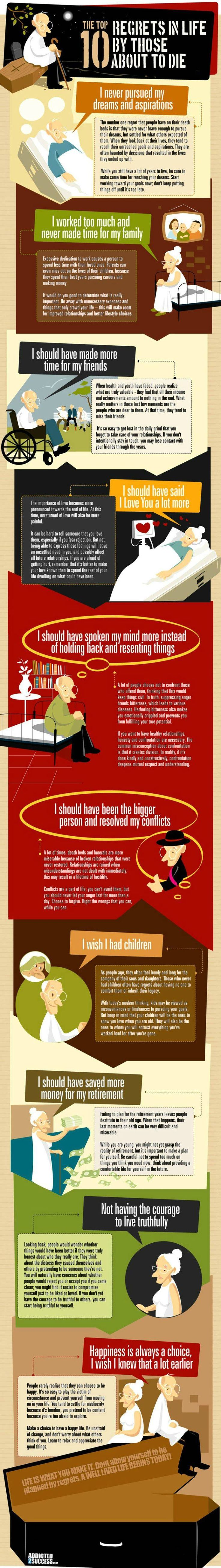 Top 10 Regrets Of Those Dying Infographic