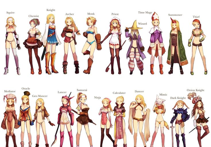 Anime Character Design Career : Final fantasy tactics jobs player character designs