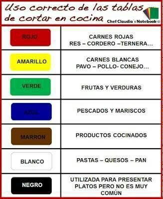 V ce ne 25 nejlep ch n pad na pinterestu na t ma tablas for Que color de pared para una cocina blanca