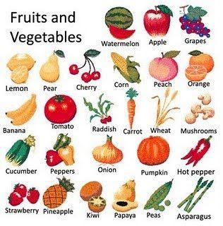 25+ best ideas about Frutas em ingles on Pinterest   Um em ingles ...