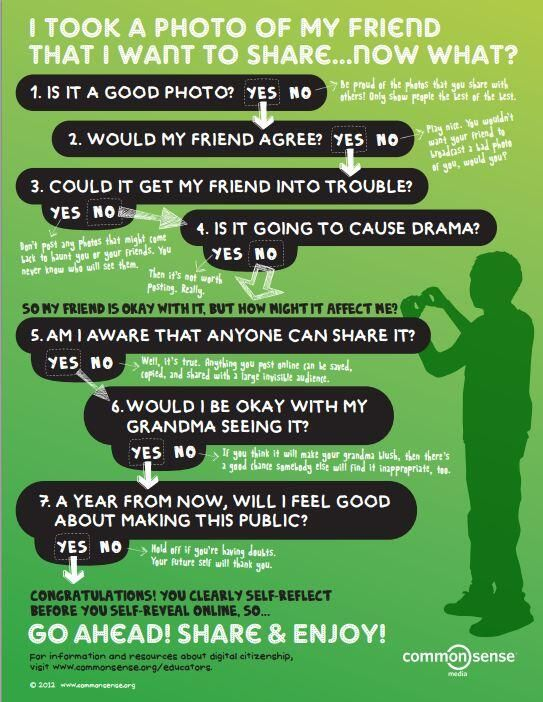 Digital Citizenship - I Took a photo of my friend I want to share...Now what?