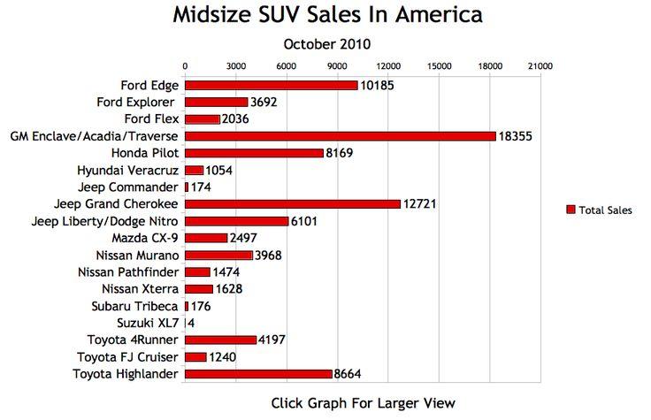 2016 Chevrolet Traverse SUV - https://plus.google.com/104319963557369428368/posts/ZBEDzepbJor