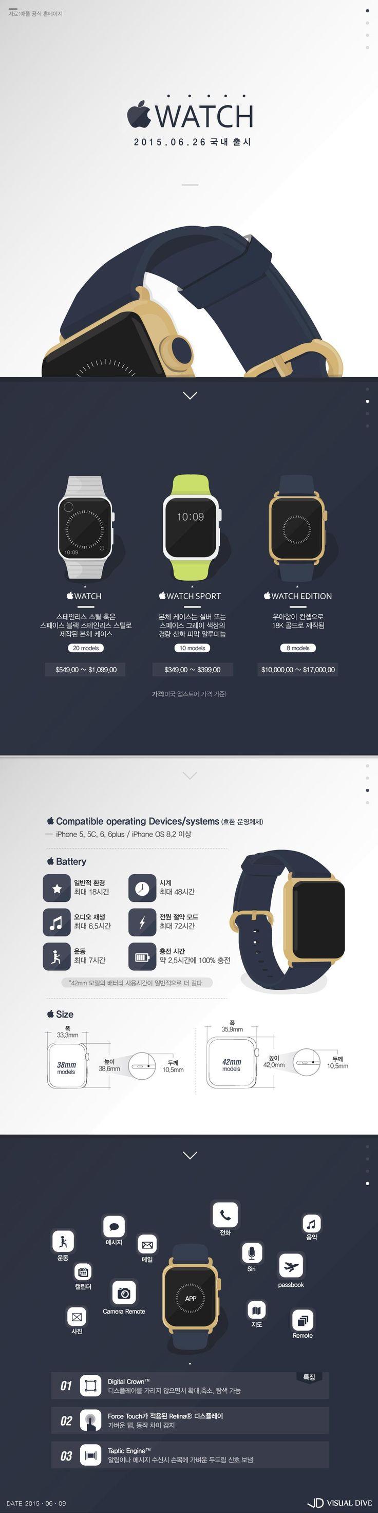'한국 상륙' 애플워치, 오는 26일 출시…종류와 스펙은? [인포그래픽] #apple_watch / #Infographic ⓒ 비주얼다이브 무단 복사·전재·재배포 금지