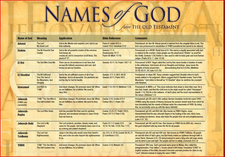 Names Of God: Search, Everything And Pretty Much