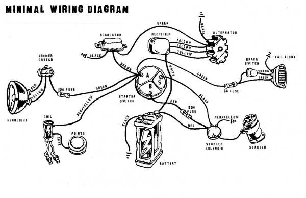 cb750 simplified wiring diagram