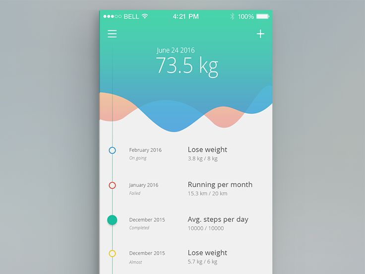 Health & Fitness App IOS by Kazi Mohammed Erfan