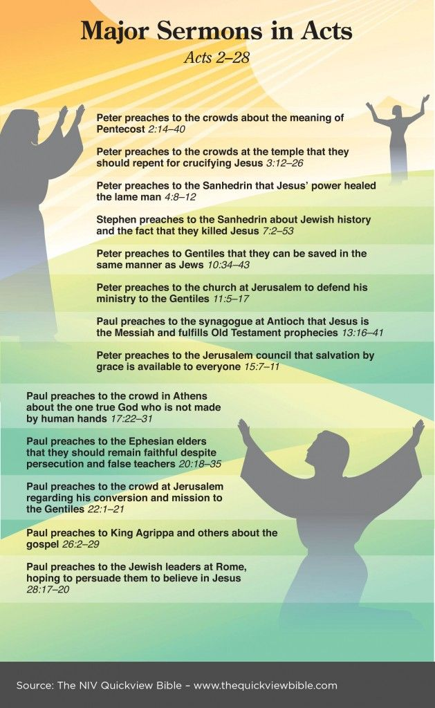 The Quick View Bible » Major Sermons in Acts This graphic could be helpful background information for the lesson in Acts. http://missionbibleclass.org/1b0-new-testament/new-testament-part-2/acts-the-church-begins/
