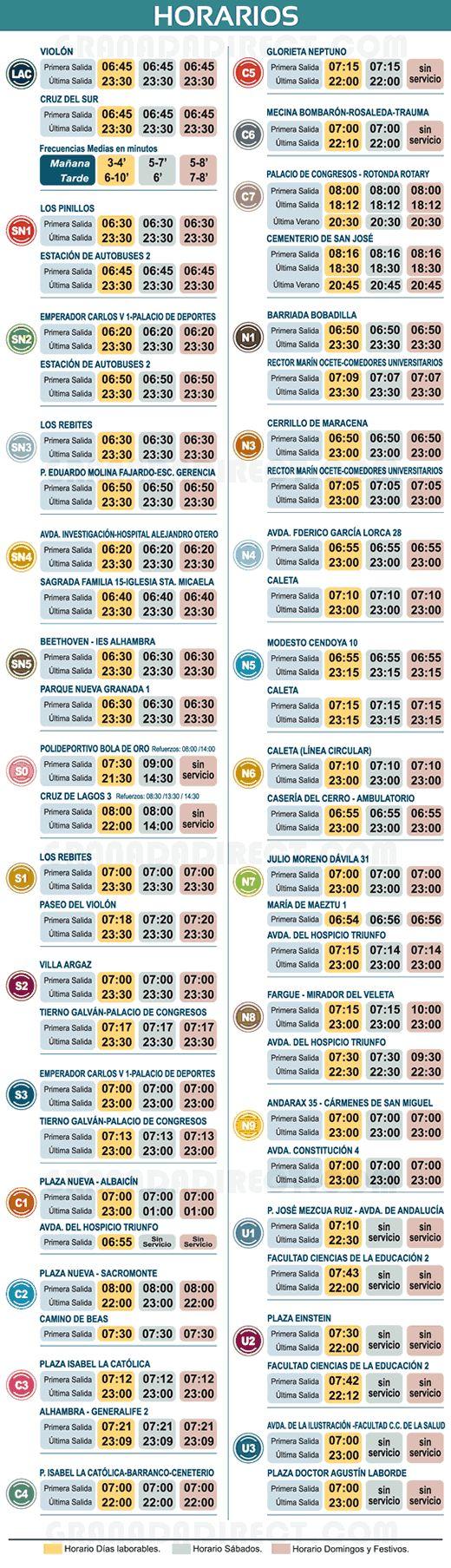 horarios autobuses urbanos de granada de todas las lineas