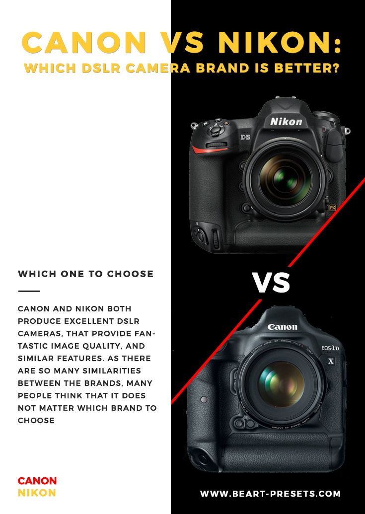 CANON VS NIKON: WHICH DSLR CAMERA BRAND TO CHOOSE? The both manufacturers as Canon so Nikon produce excellent DSLR cameras, that provide fantastic image quality, and similar features. As there are so many similarities between the brands, many people think that it does not matter which brand you eventually choose. I believe, that in the skillful hands of any one of them will show excellent results, but there are important differences between these two brands, which may affect your decision…