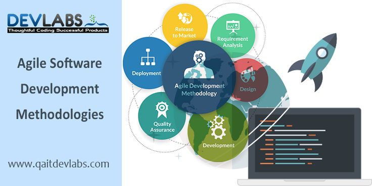 The majority of companies are following #Agile techniques for their #SoftwareDevelopment projects to cut down the repetitive efforts and to save time and costs. At QAIT DevLabs, we follow the most popular agile software development methodologies including Extreme Programming (XP), Scrum, Crystal, Dynamic Systems Development Method (DSDM), Lean Development, and Feature-Driven Development (FDD). Know more about our expert and agile development methodologies at…