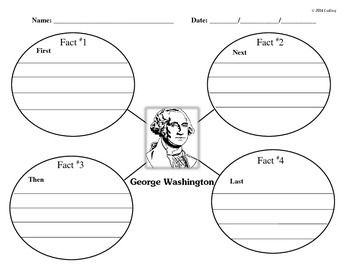 Mad because no one is helping me!:( (essay on George Washington)?