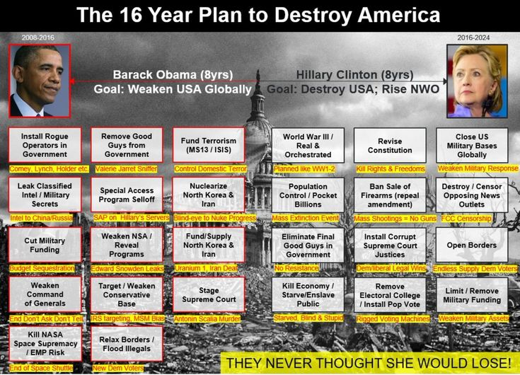 """WASHINGTON, D.C. – In an explosive post on Sunday, QAnon explained the Barack Obama/Hillary Clinton 16-year treasonous plan to use two White House terms for a coup d'état in the United States that would end up revising the Constitution, cancelling the Second Amendment, and opening borders to flood the nation with illegal immigrants calculated to vote Democrat for the foreseeable future. In the exceptionally long post narrative, QAnon alleged that """"Deep State"""" rogue operativ..."""
