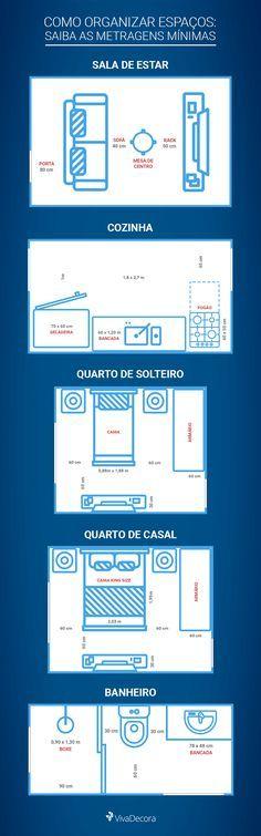#infográfico #medidas #medidasmínimas #ergonomia #decoração #designdeinteriores