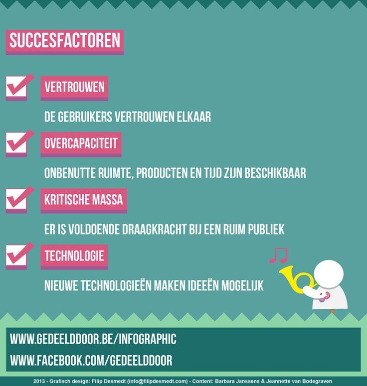 Infographic Gedeeld:Door: succesfactoren