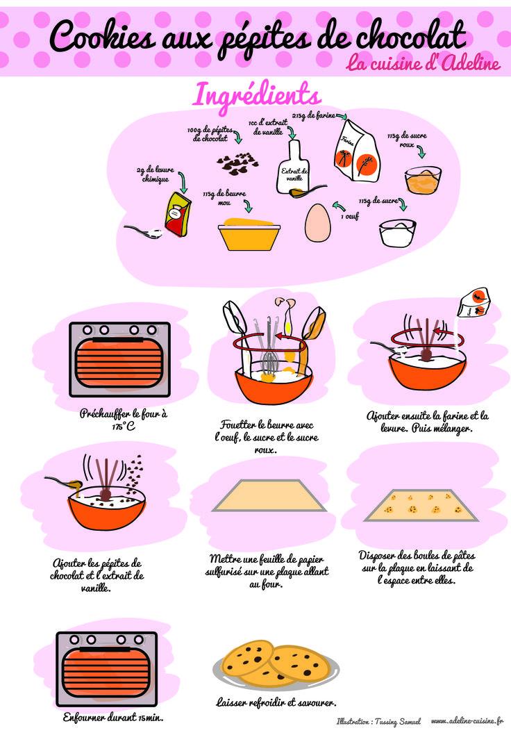 145 best recette dessin images on pinterest sweet for Cuisine dessin