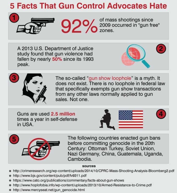 Point 5. The Second Amendment isn't there to protect your right to hunt deer and shoot robbers.
