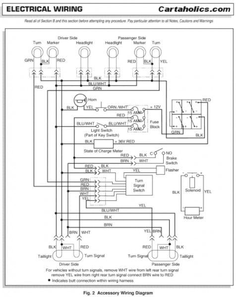 1975 Ezgo Golf Cart Wiring Diagram In 2020