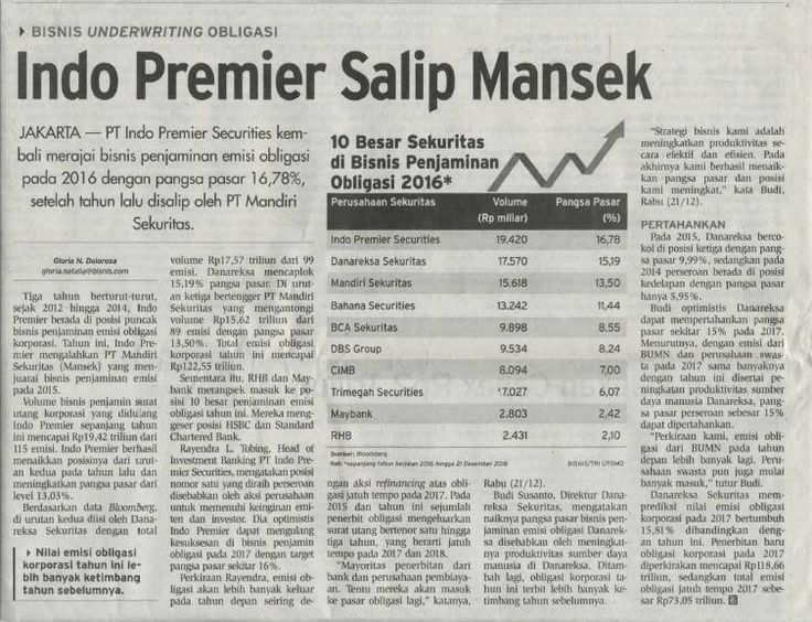 PT. Indo Premier Securities merajai bisnis penjamin obligasi pada 2016.    Sumber : Koran harian Bisnis Indonesia 22 Desember 2016  www.indopremier.com #IndoPremier #IPOT #Investasi #pertamadiindonesia #obligasi #saham #reksadana #ETF #investasiviachat