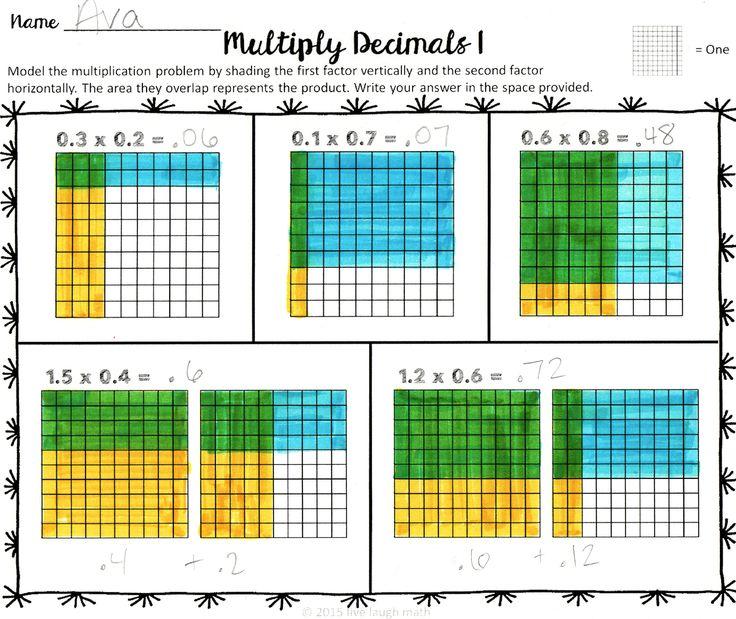 Image result for modeling decimal multiplication