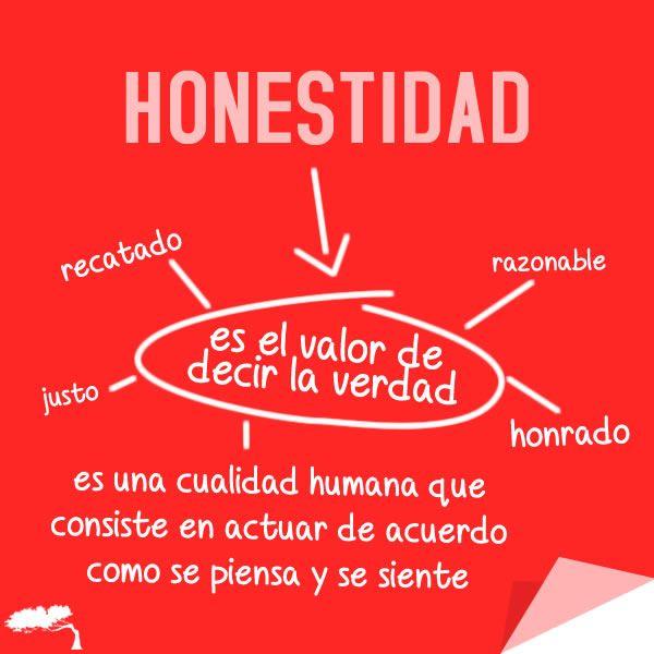 Esta es una de las cualidades más invaluables para un miembro de un equipo de trabajo, de una familia o de la sociedad en general.  ¿Qué  tan difícil es ser 100% honesto?