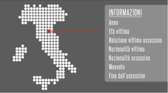 """www.stopfemminicidio.it è ad oggi l'unica fonte che raccoglie informazioni organizzate sul fenomeno del #Femminicidio (o Femicidio) in Italia. Il sito, sviluppato da Girl Geek Dinners Milano (che ha realizzato anche la parte tecnica e l'applicazione """"La mappa dei Femicidi"""") e Sara Porco (Graphic Designer genovese, che ne ha curato la grafica), offre un colpo d'occhio straordinario e drammatico sulla violenza nei confronti delle donne in Italia. #8marzo #agendaimpegno"""