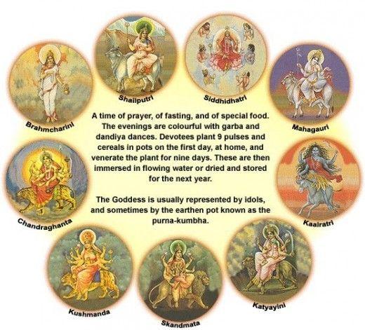 nine incarnations of Durga