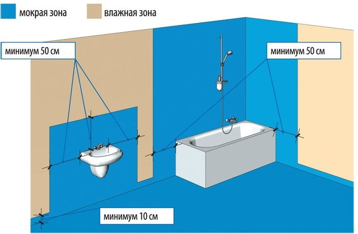 gidroizolyaciya-derevyannogo-pola-v-vannoj-komnate_3