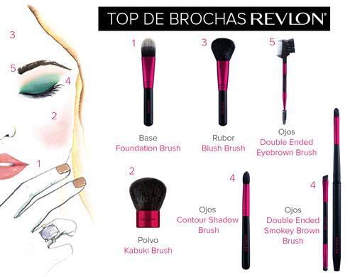 6 brochas que debes tener en tu cosmetiquera. #REVLON #REVLONColombia #BRUSHES