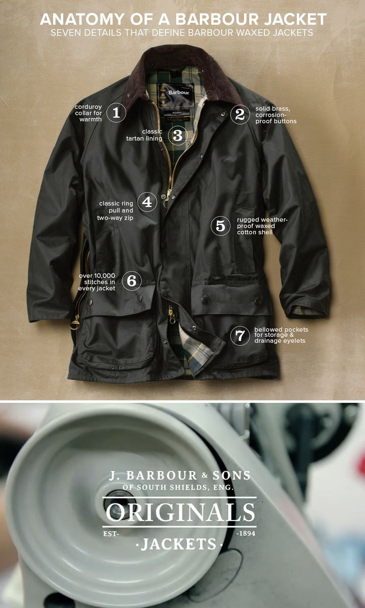 Guide to Barbour - Jacket Anatomy