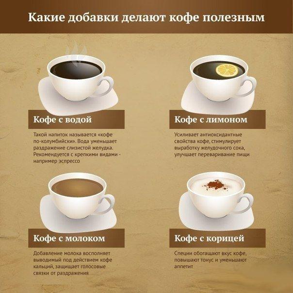 Пускай ваш кофе будет не только вкусным, но и полезным!