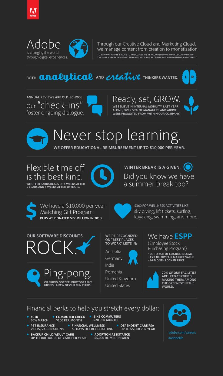 75 besten Job Bilder auf Pinterest   Infografiken, Balkendiagramme ...