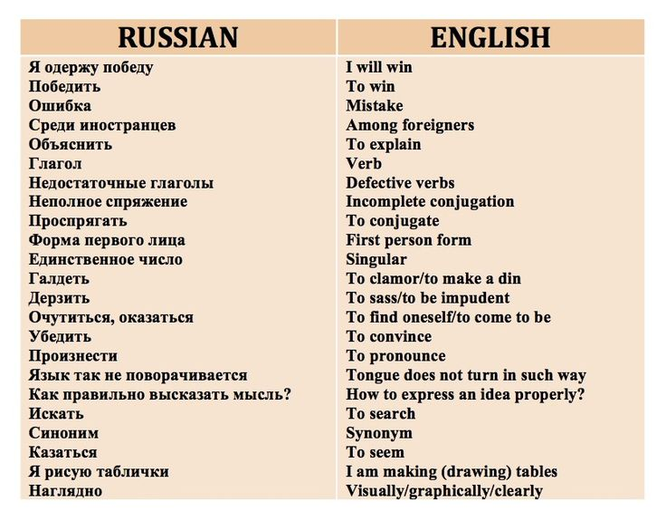 "Do you want to improve your Russian? I have easy to read texts in Russian with vocabularies, helping you to understand them better. This one explains why it is incorrect to say ""я побежу"" or ""я победю"" #natashaspeaksrussian"