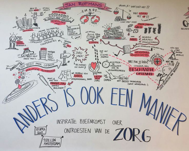 Ontroesten van de zorg in Amsterdam – Nederland Kantelt