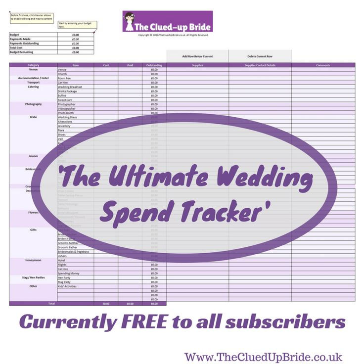 wedding expense checklist