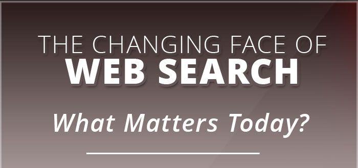 Hur sökmotoroptimering har förändrats.